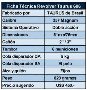 Ficha tecnica Taurus 606